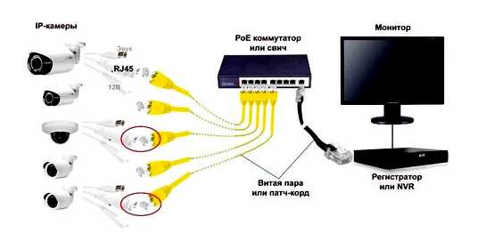 IP Camera Connection