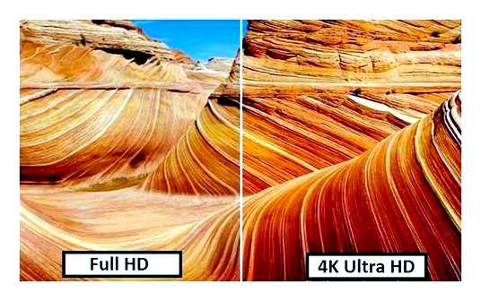 Test 4k To Check The TV