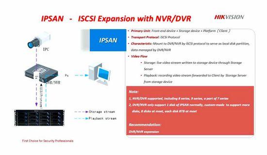 hikvision, storage, server, configuration