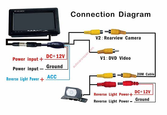 connect, rear, view, camera